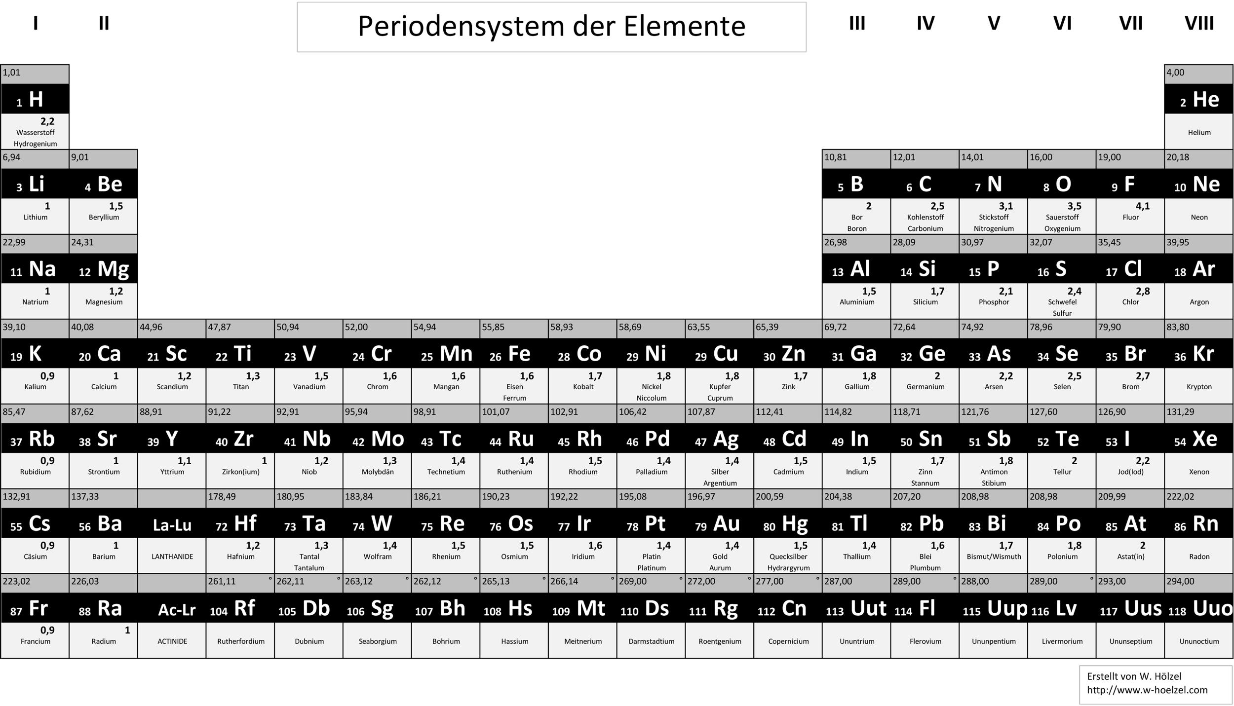 W Hölzel - Biologie und Chemie für die Schule