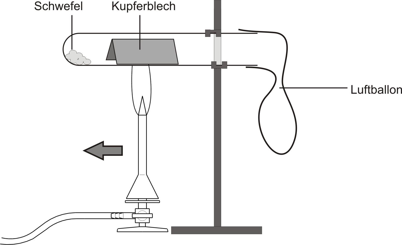 03 Weitere Metalle reagieren mit Schwefel