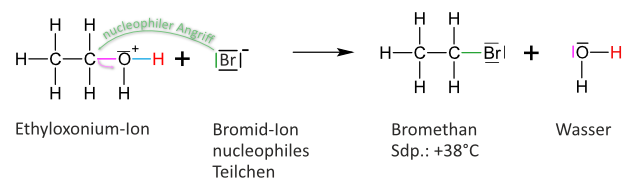 05 03 04 ta nucleophile substitution mit bromid teil 2